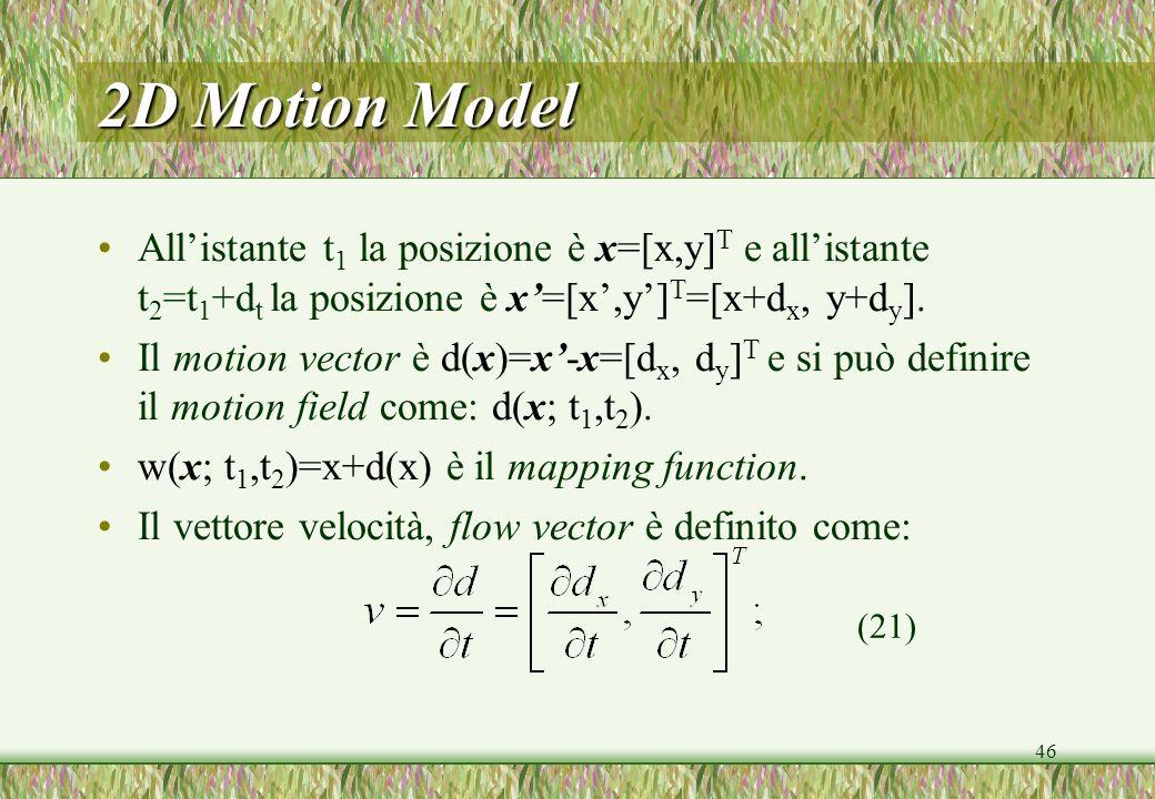 2D Motion Model All'istante t1 la posizione è x=[x,y]T e all'istante t2=t1+dt la posizione è x'=[x',y']T=[x+dx, y+dy].